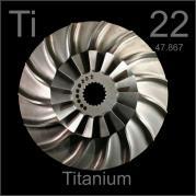 Company Images assorted sizes Commodities Titanium Element Symbol - Ti 22