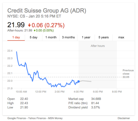 ™ Credit Suise Group AG (ADR) © all rights reserved ® Principe Jose Maria Chavira MS in partnership with God's Holy Spirit